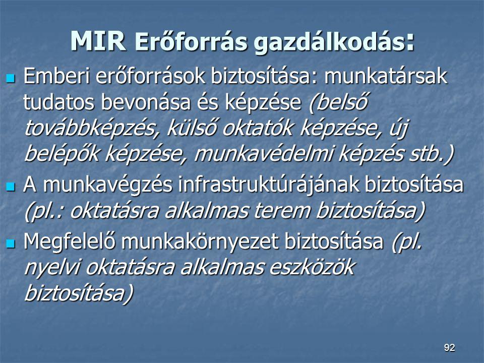 MIR Erőforrás gazdálkodás: