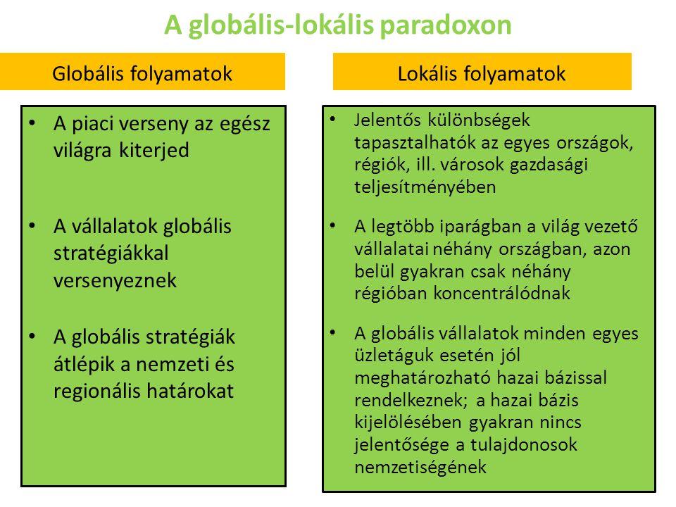 A globális-lokális paradoxon