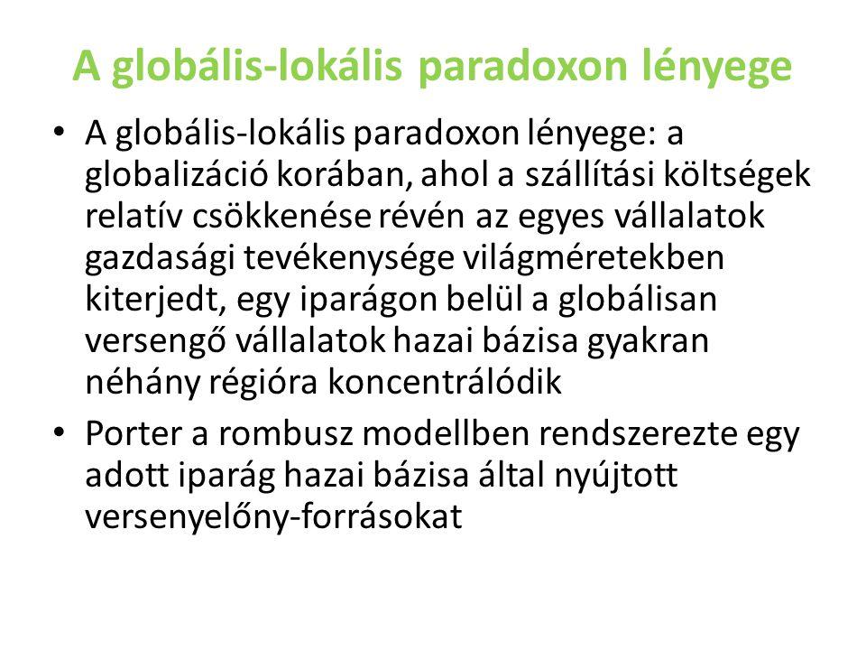 A globális-lokális paradoxon lényege