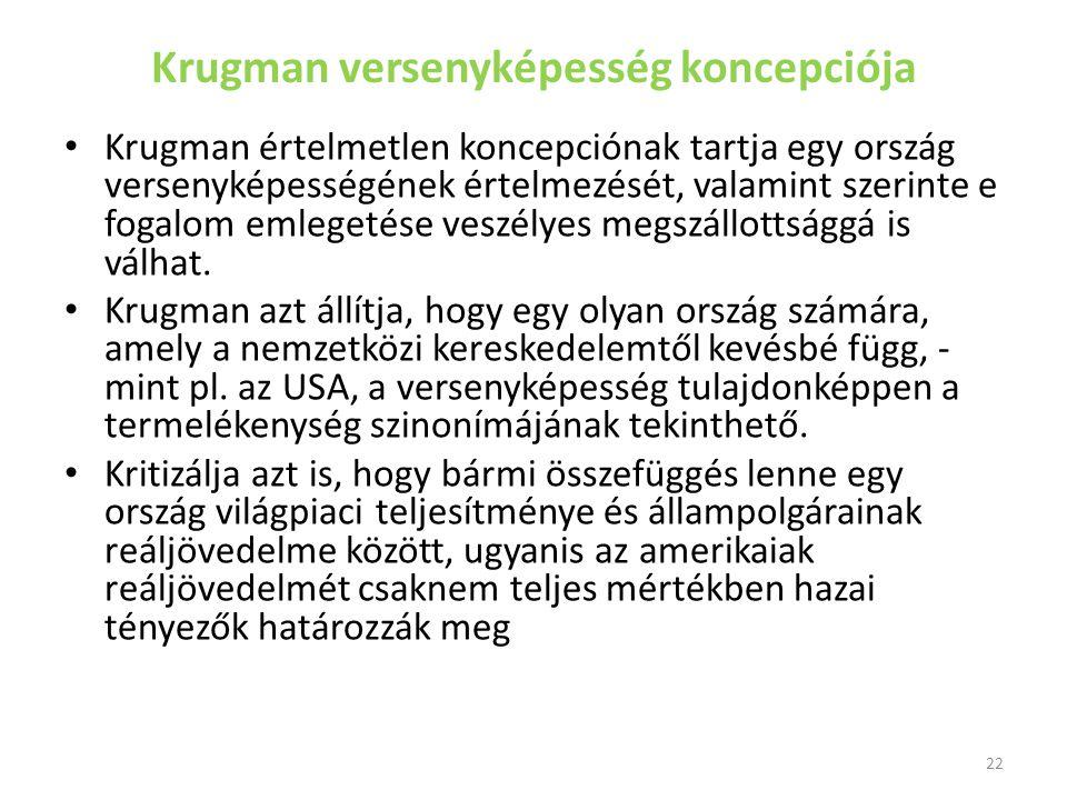 Krugman versenyképesség koncepciója