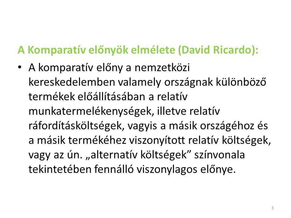 A Komparatív előnyök elmélete (David Ricardo):