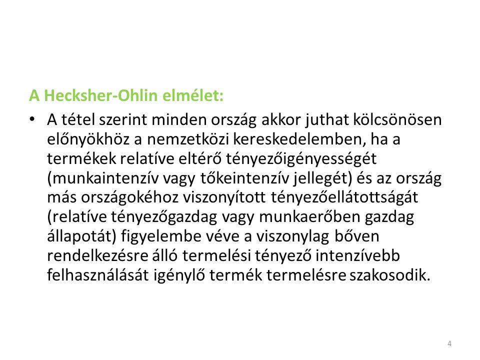 A Hecksher-Ohlin elmélet: