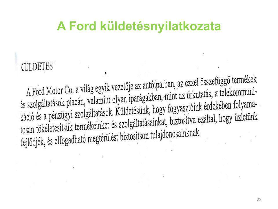 A Ford küldetésnyilatkozata