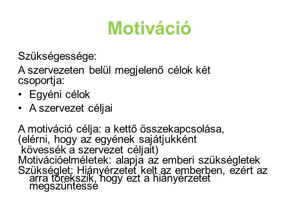 Motiváció Szükségessége: A szervezeten belül megjelenő célok két