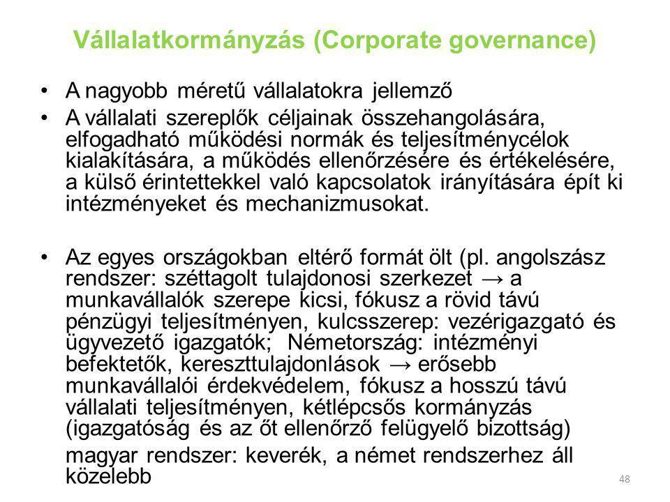 Vállalatkormányzás (Corporate governance)