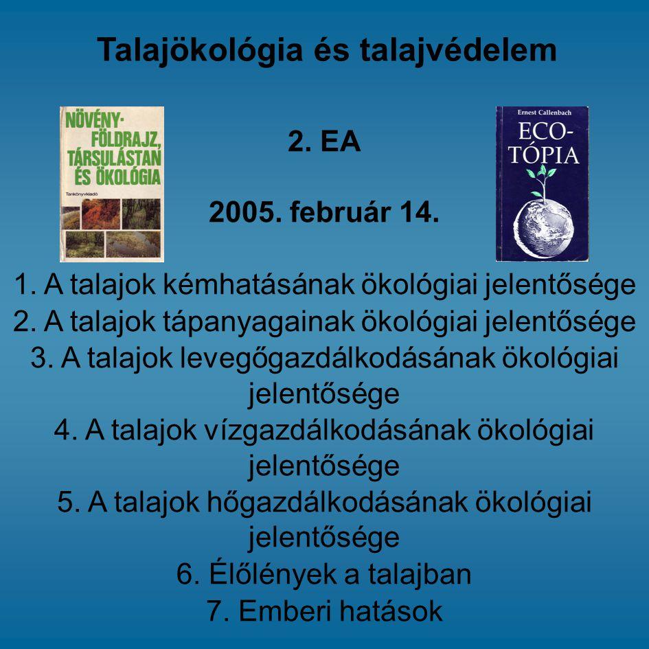 Talajökológia és talajvédelem