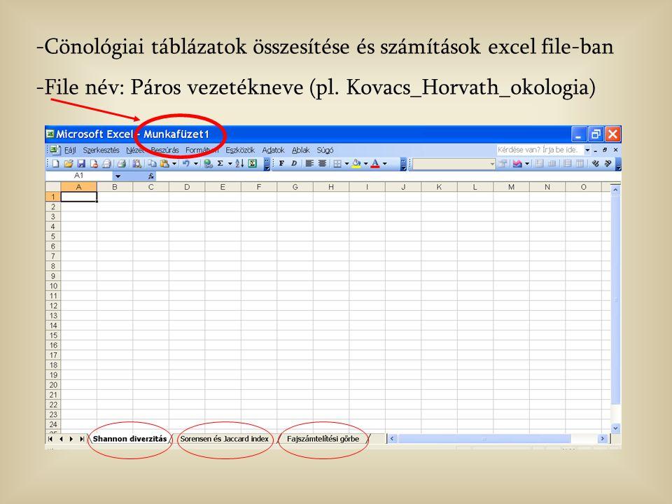 Cönológiai táblázatok összesítése és számítások excel file-ban