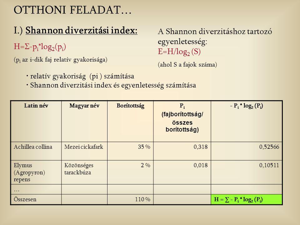 OTTHONI FELADAT… I.) Shannon diverzitási index: