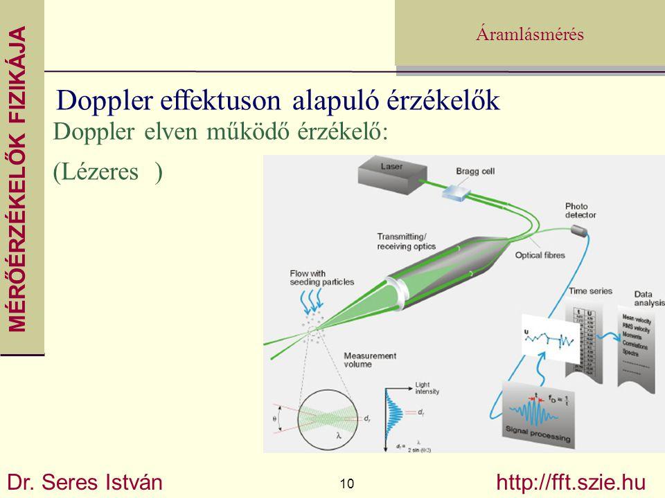 Doppler effektuson alapuló érzékelők