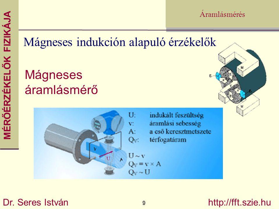 Mágneses indukción alapuló érzékelők