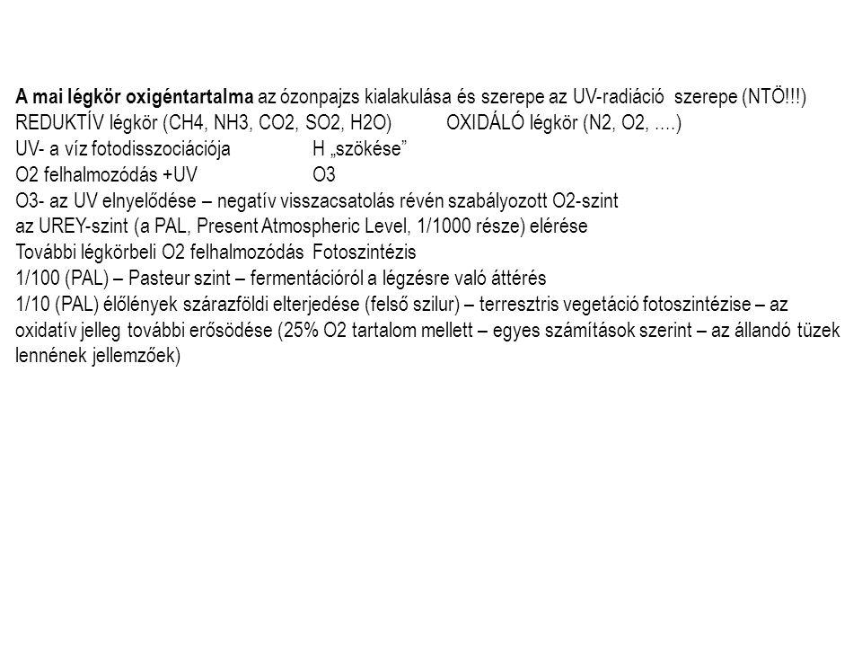 A mai légkör oxigéntartalma az ózonpajzs kialakulása és szerepe az UV-radiáció szerepe (NTÖ!!!)