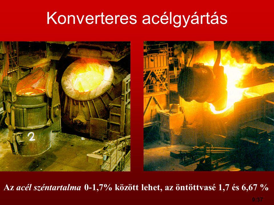 Konverteres acélgyártás