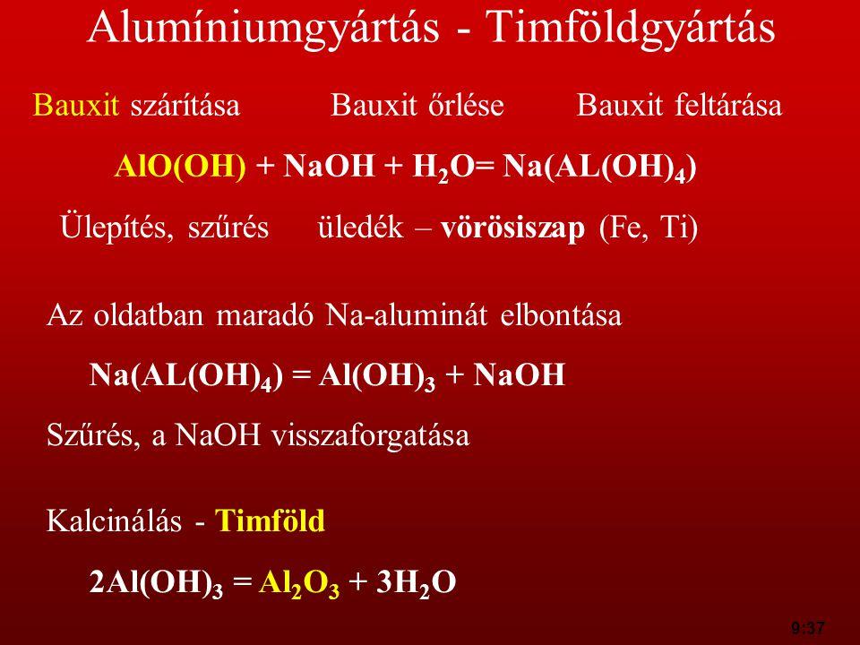 Alumíniumgyártás - Timföldgyártás