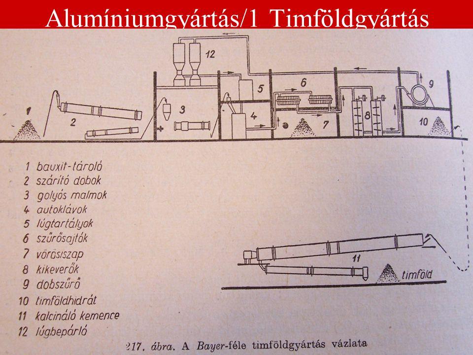 Alumíniumgyártás/1 Timföldgyártás