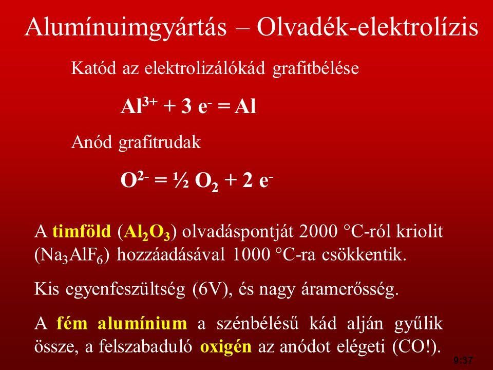 Alumínuimgyártás – Olvadék-elektrolízis