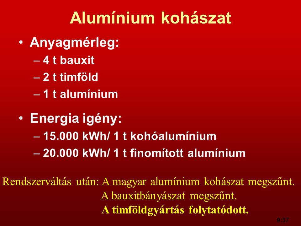 Alumínium kohászat Anyagmérleg: Energia igény: 4 t bauxit 2 t timföld