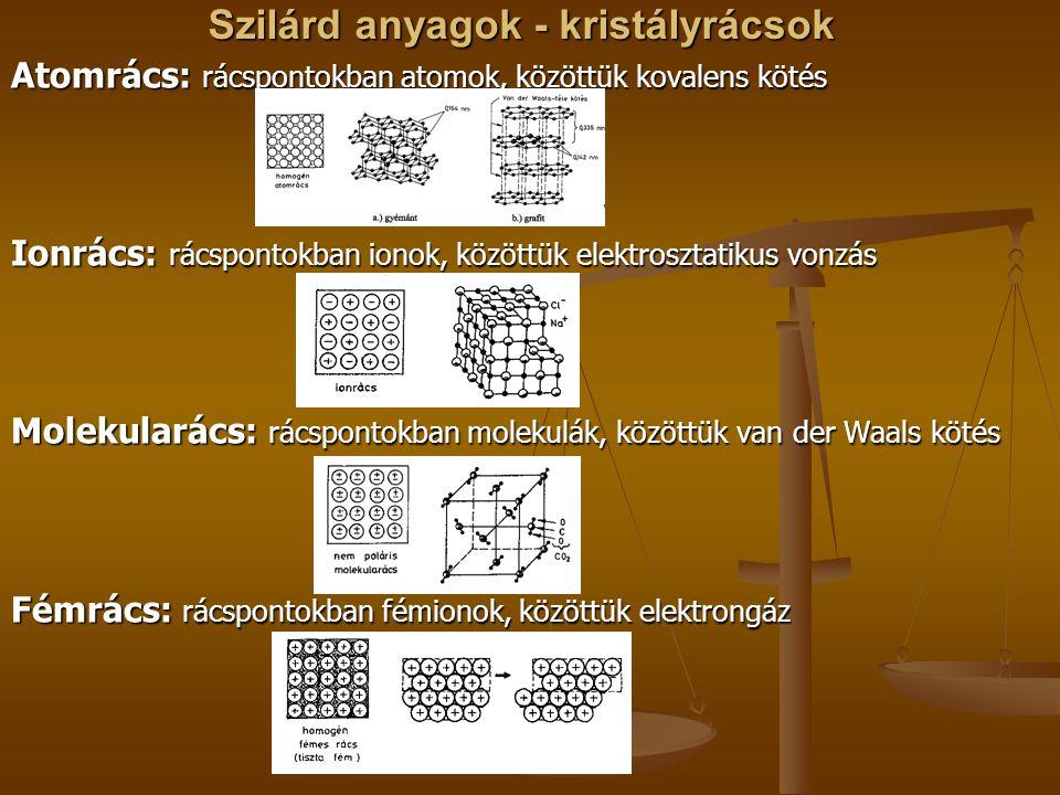 Szilárd anyagok - kristályrácsok