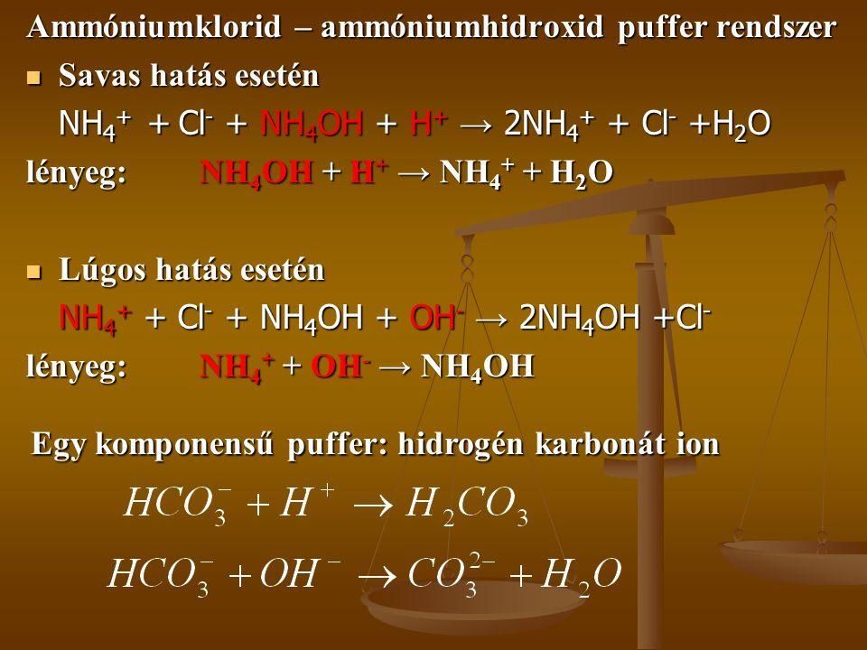 Ammóniumklorid – ammóniumhidroxid puffer rendszer