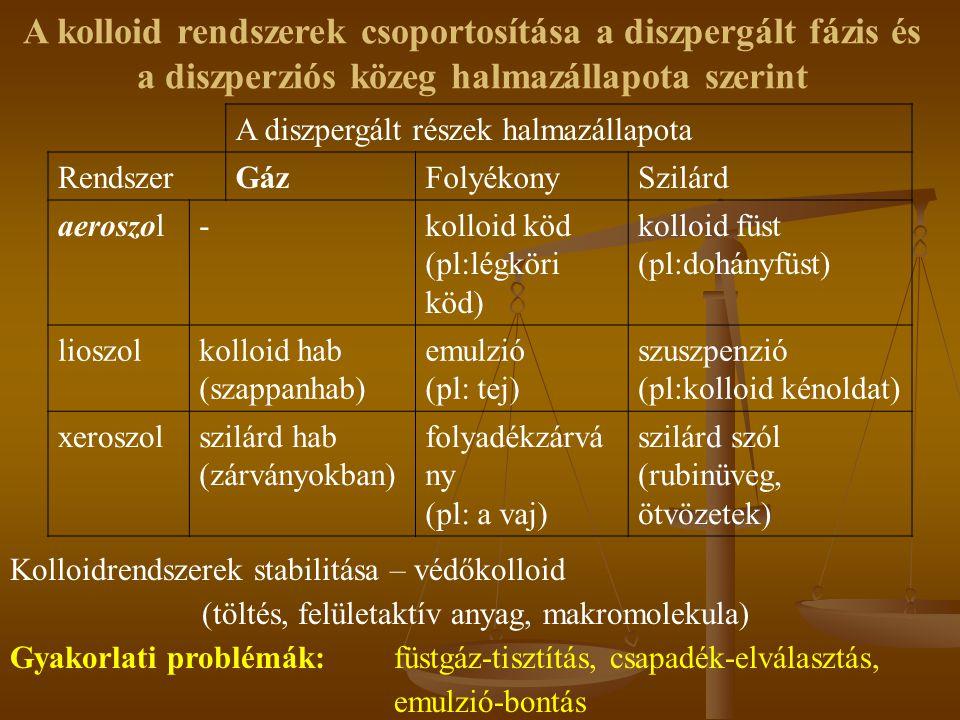 A kolloid rendszerek csoportosítása a diszpergált fázis és a diszperziós közeg halmazállapota szerint