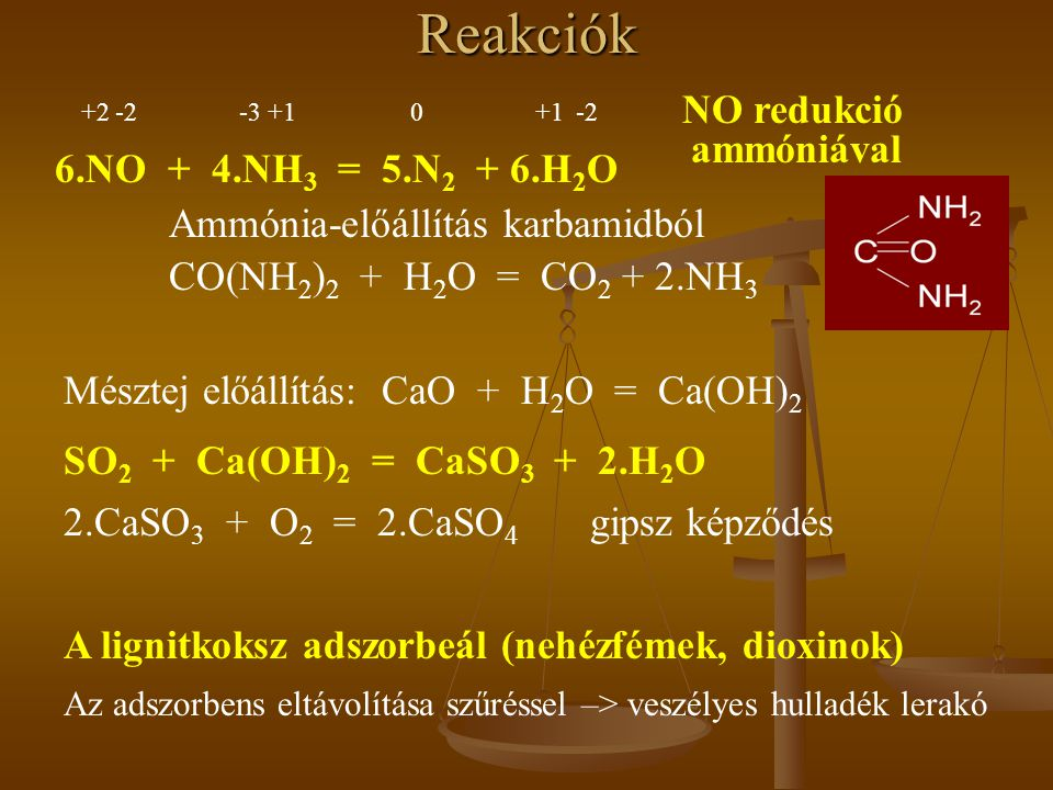 Reakciók NO redukció ammóniával 6.NO + 4.NH3 = 5.N2 + 6.H2O