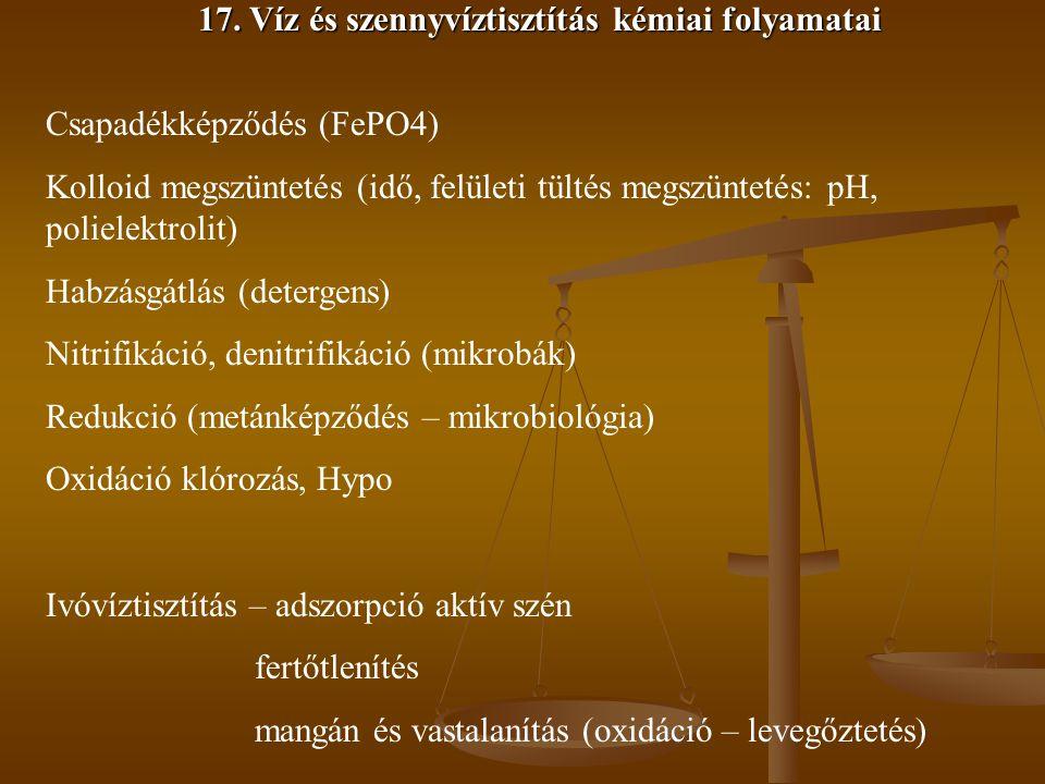 17. Víz és szennyvíztisztítás kémiai folyamatai