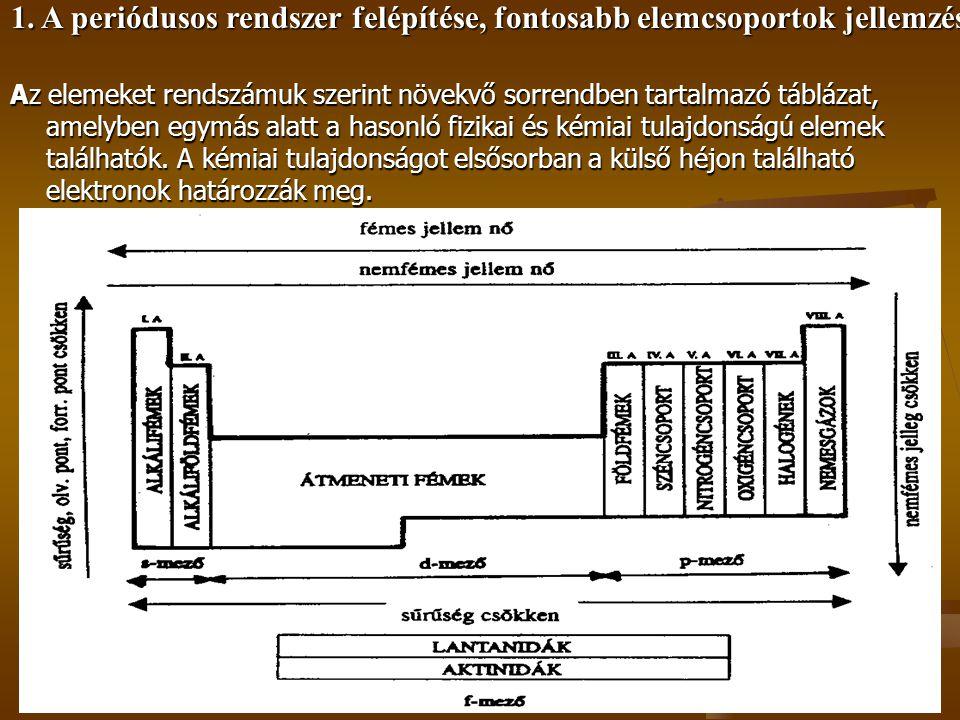 1. A periódusos rendszer felépítése, fontosabb elemcsoportok jellemzése