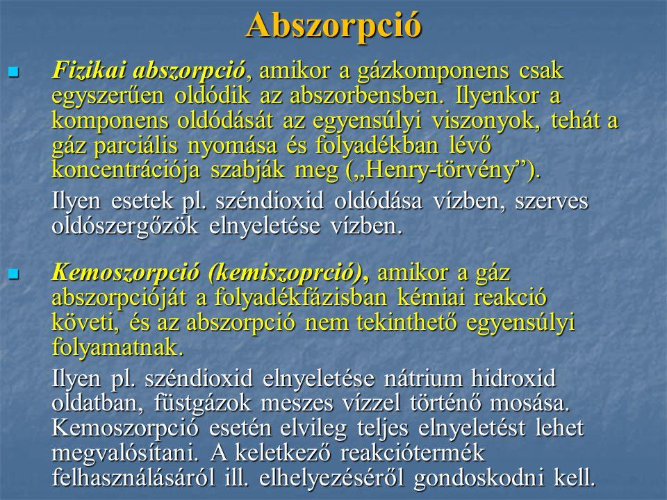 Abszorpció