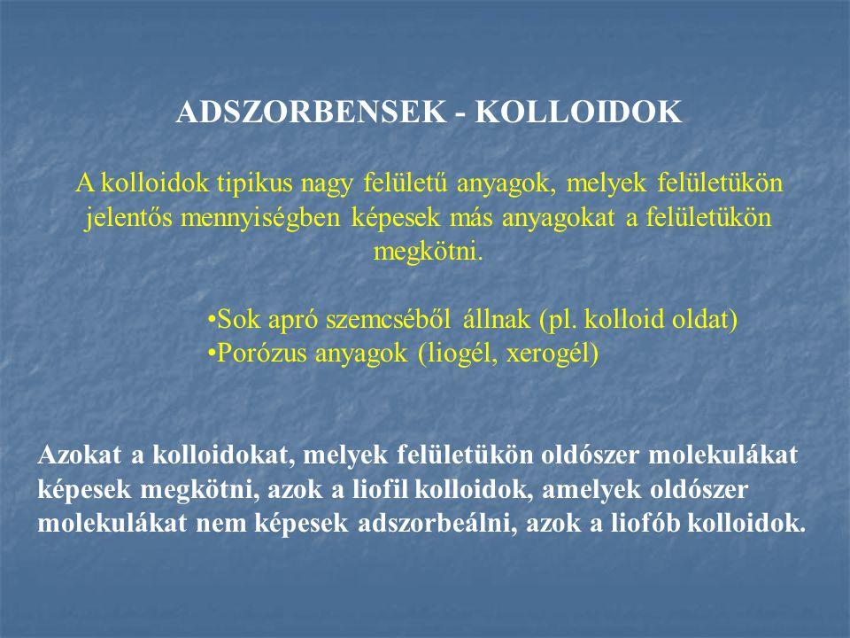 ADSZORBENSEK - KOLLOIDOK