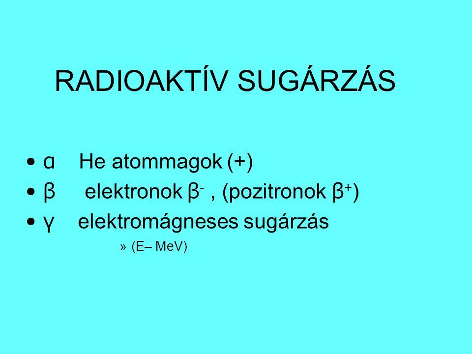 RADIOAKTÍV SUGÁRZÁS α He atommagok (+)