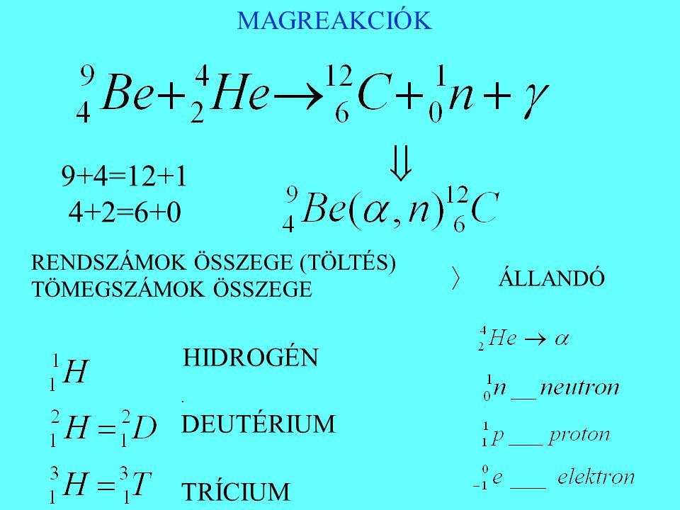 9+4=12+1 4+2=6+0 MAGREAKCIÓK HIDROGÉN DEUTÉRIUM TRÍCIUM