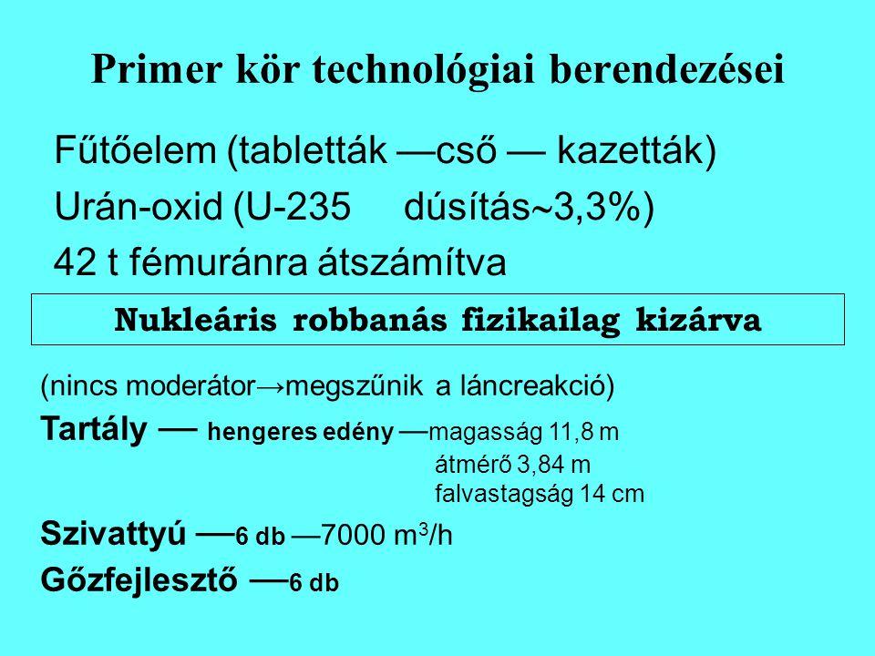 Primer kör technológiai berendezései
