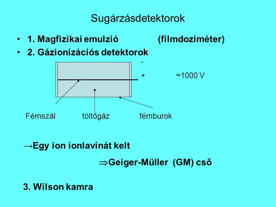 Sugárzásdetektorok 1. Magfizikai emulzió (filmdoziméter)