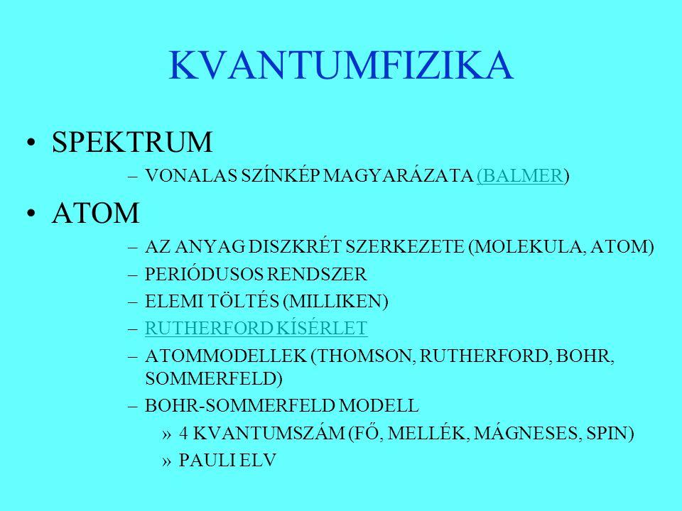 KVANTUMFIZIKA SPEKTRUM ATOM VONALAS SZÍNKÉP MAGYARÁZATA (BALMER)