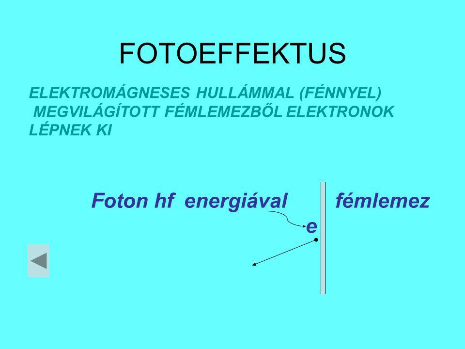 FOTOEFFEKTUS Foton hf energiával fémlemez e
