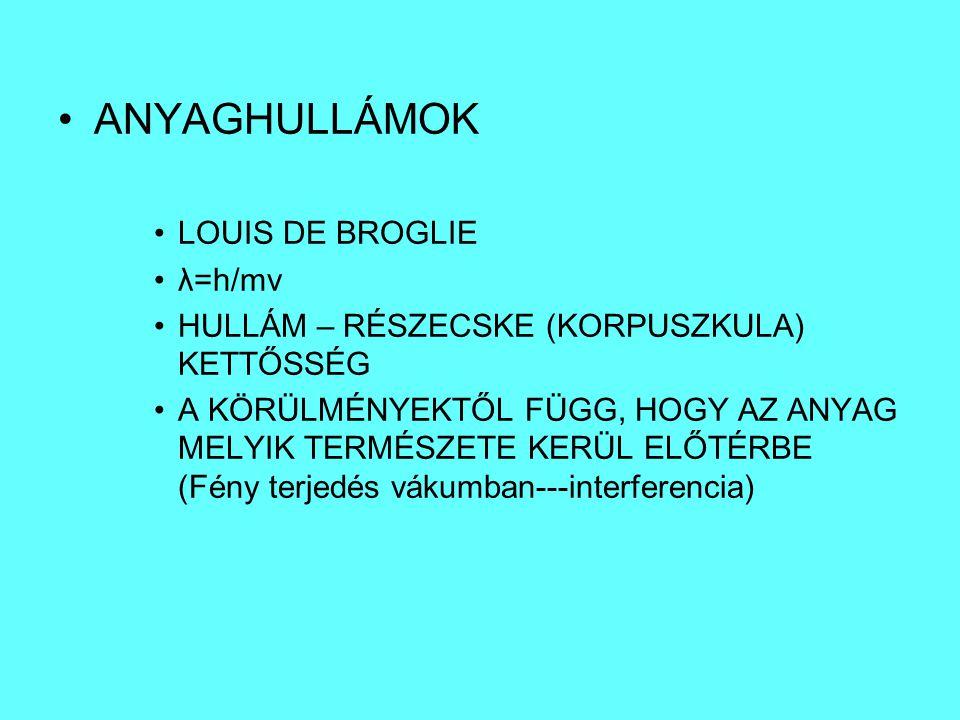 ANYAGHULLÁMOK LOUIS DE BROGLIE λ=h/mv