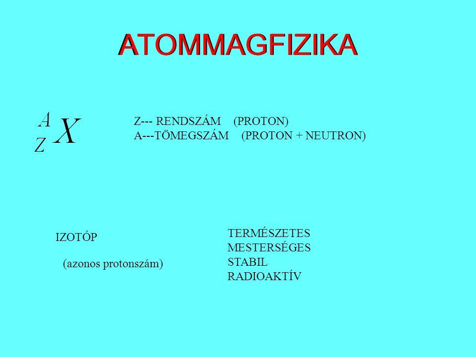 ATOMMAGFIZIKA ATOMMAGFIZIKA Z--- RENDSZÁM (PROTON)