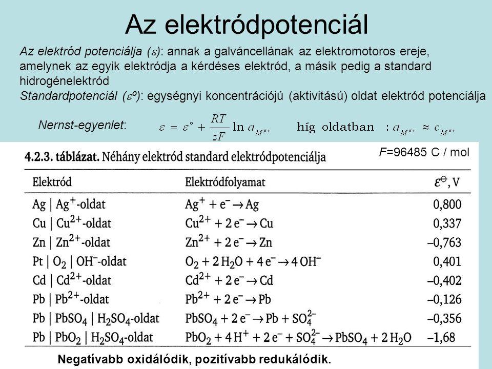 Az elektródpotenciál Az elektród potenciálja (e): annak a galváncellának az elektromotoros ereje,