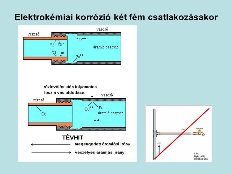 Elektrokémiai korrózió két fém csatlakozásakor