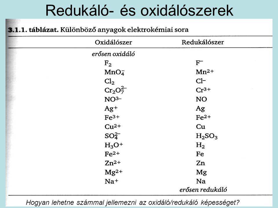 Redukáló- és oxidálószerek