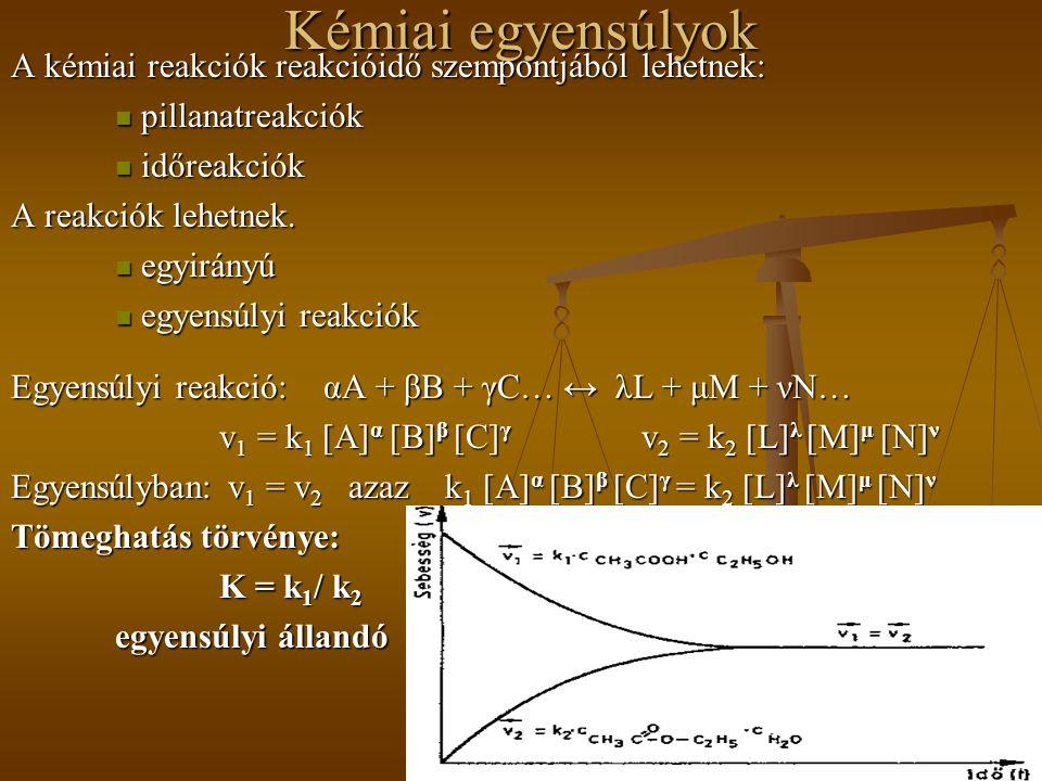 Kémiai egyensúlyok A kémiai reakciók reakcióidő szempontjából lehetnek: pillanatreakciók. időreakciók.