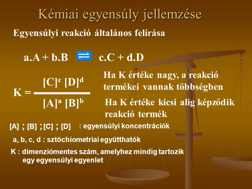 Kémiai egyensúly jellemzése
