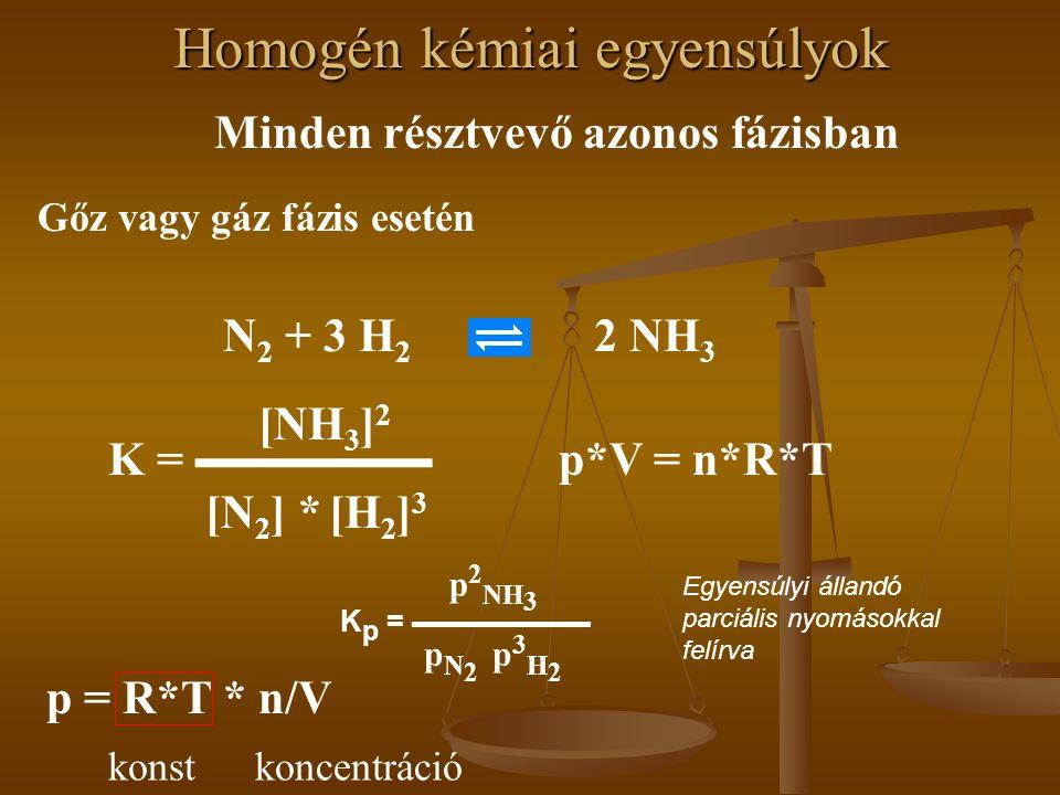 Homogén kémiai egyensúlyok