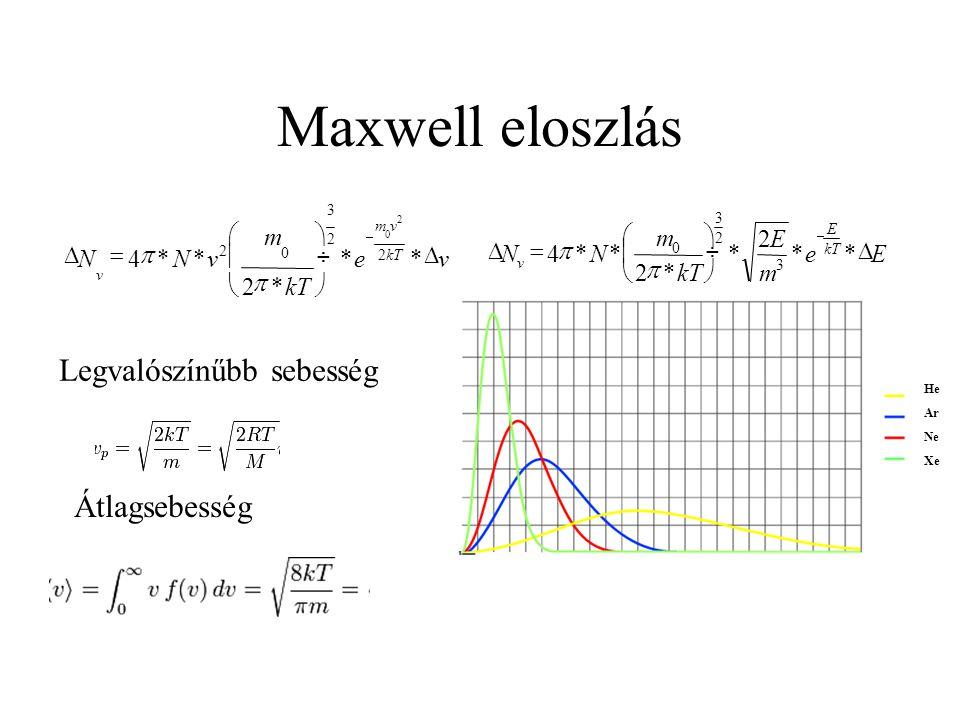 Maxwell eloszlás Legvalószínűbb sebesség Átlagsebesség v e kT m N D ÷