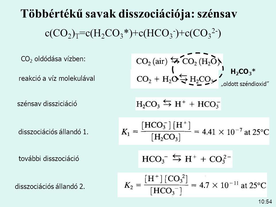 Többértékű savak disszociációja: szénsav