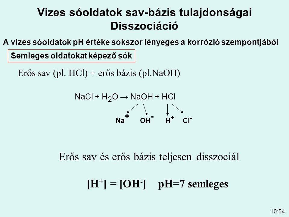 Vizes sóoldatok sav-bázis tulajdonságai Disszociáció