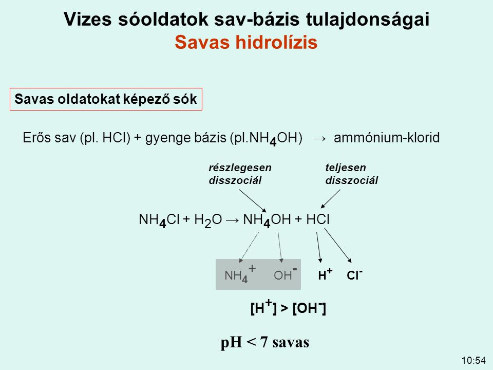 Vizes sóoldatok sav-bázis tulajdonságai Savas hidrolízis