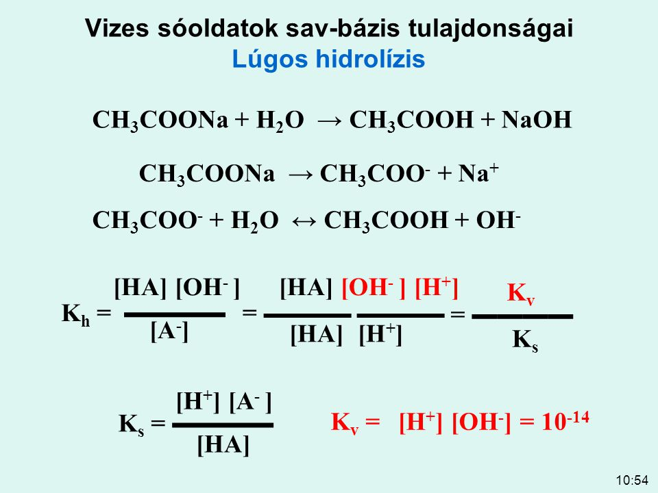 Vizes sóoldatok sav-bázis tulajdonságai Lúgos hidrolízis
