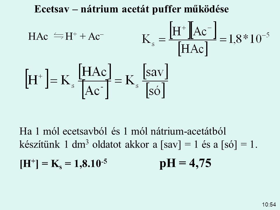 Ecetsav – nátrium acetát puffer működése