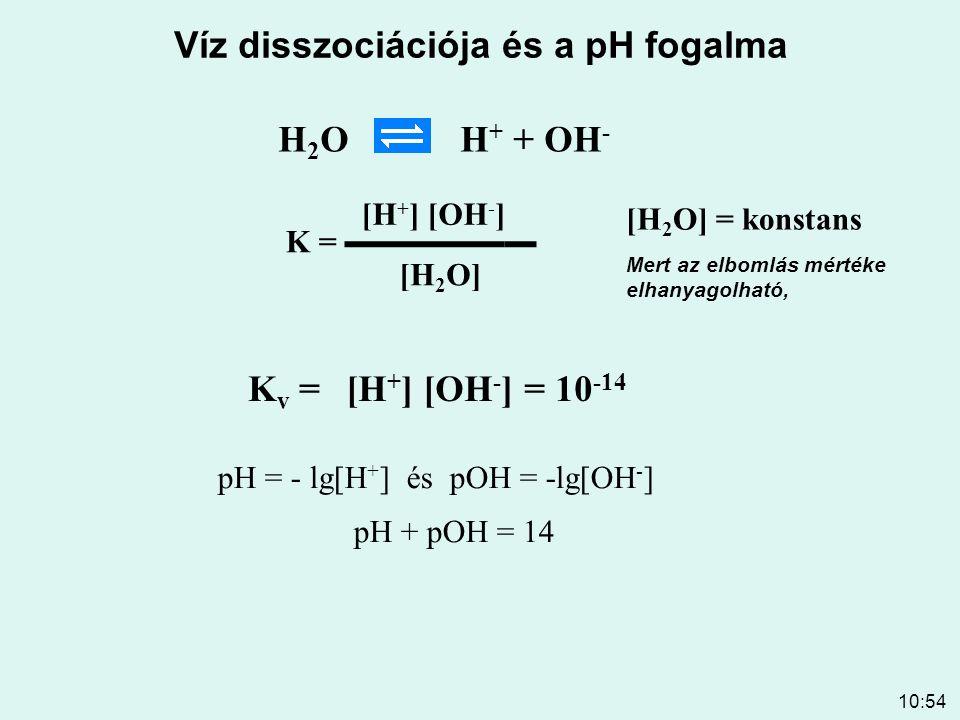 Víz disszociációja és a pH fogalma