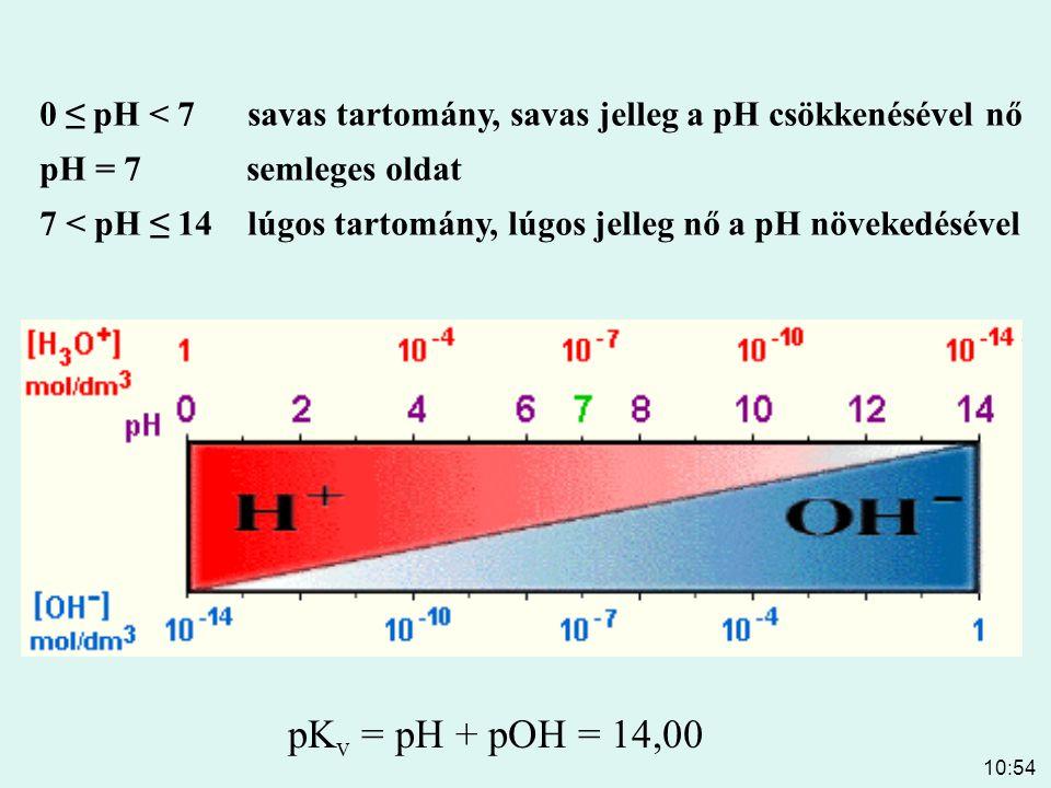 15:50 0 ≤ pH < 7 savas tartomány, savas jelleg a pH csökkenésével nő. pH = 7 semleges oldat.
